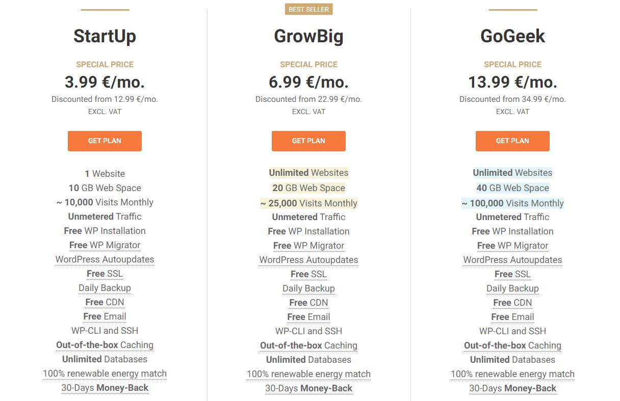 Siteground hosting wordpress plans
