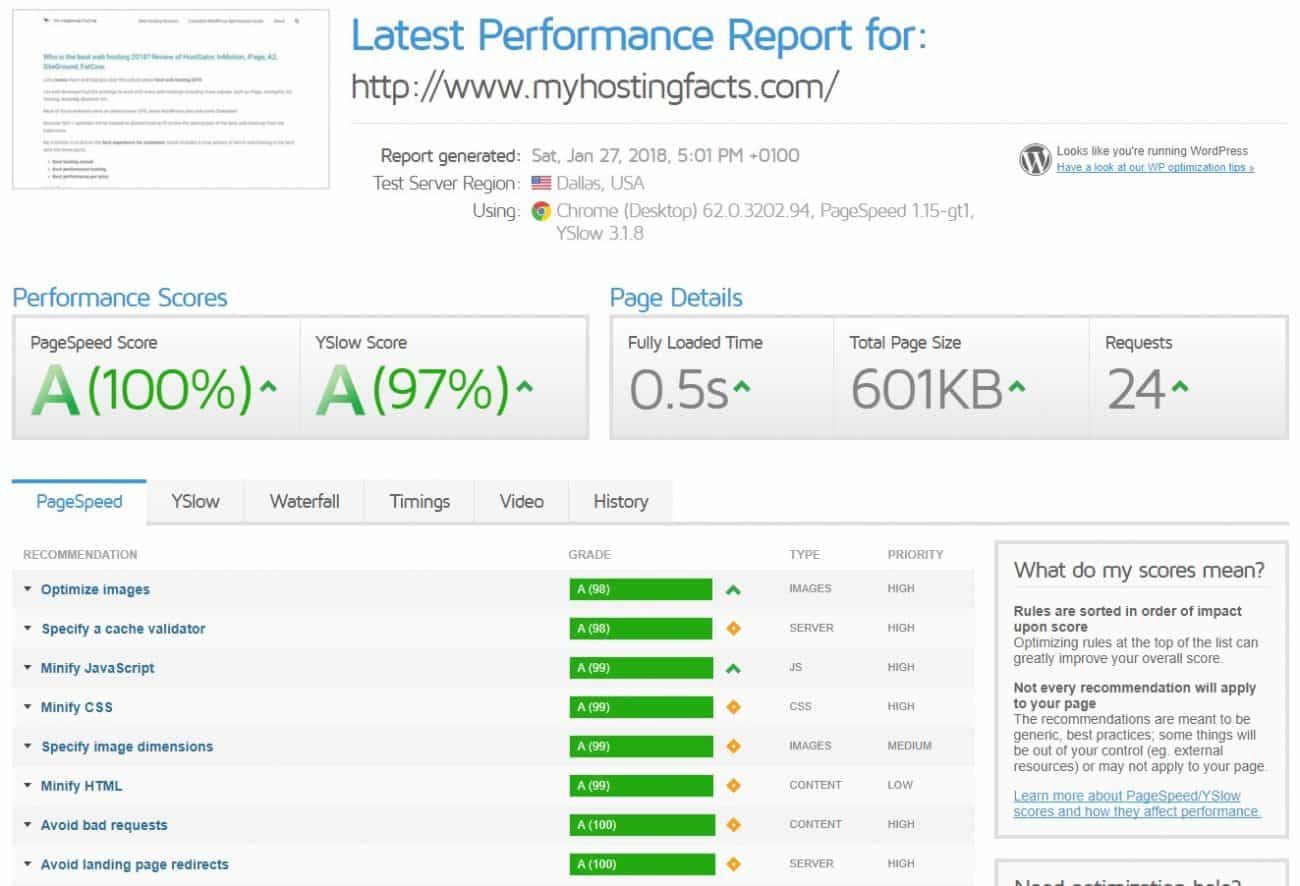 gtmetrix pagespeed, wordpress optimization, images optimization,combine internal, external, minify and defer javascript, combine thrid party CSS, minify, above the fold